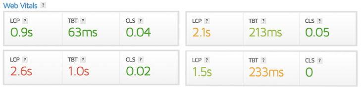 Competitor's speed scores