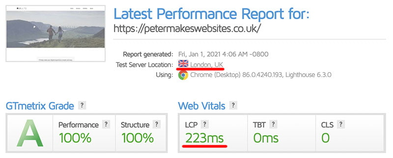 Example picture of a GTMetrix score. 223ms load time for petermakeswebsites.co.uk.